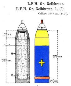 German Yellow Cross mustard gas shell for 105mm howitzer.