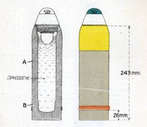 The first German lethal gas shell, containing 0.285 litres of diphosgene.