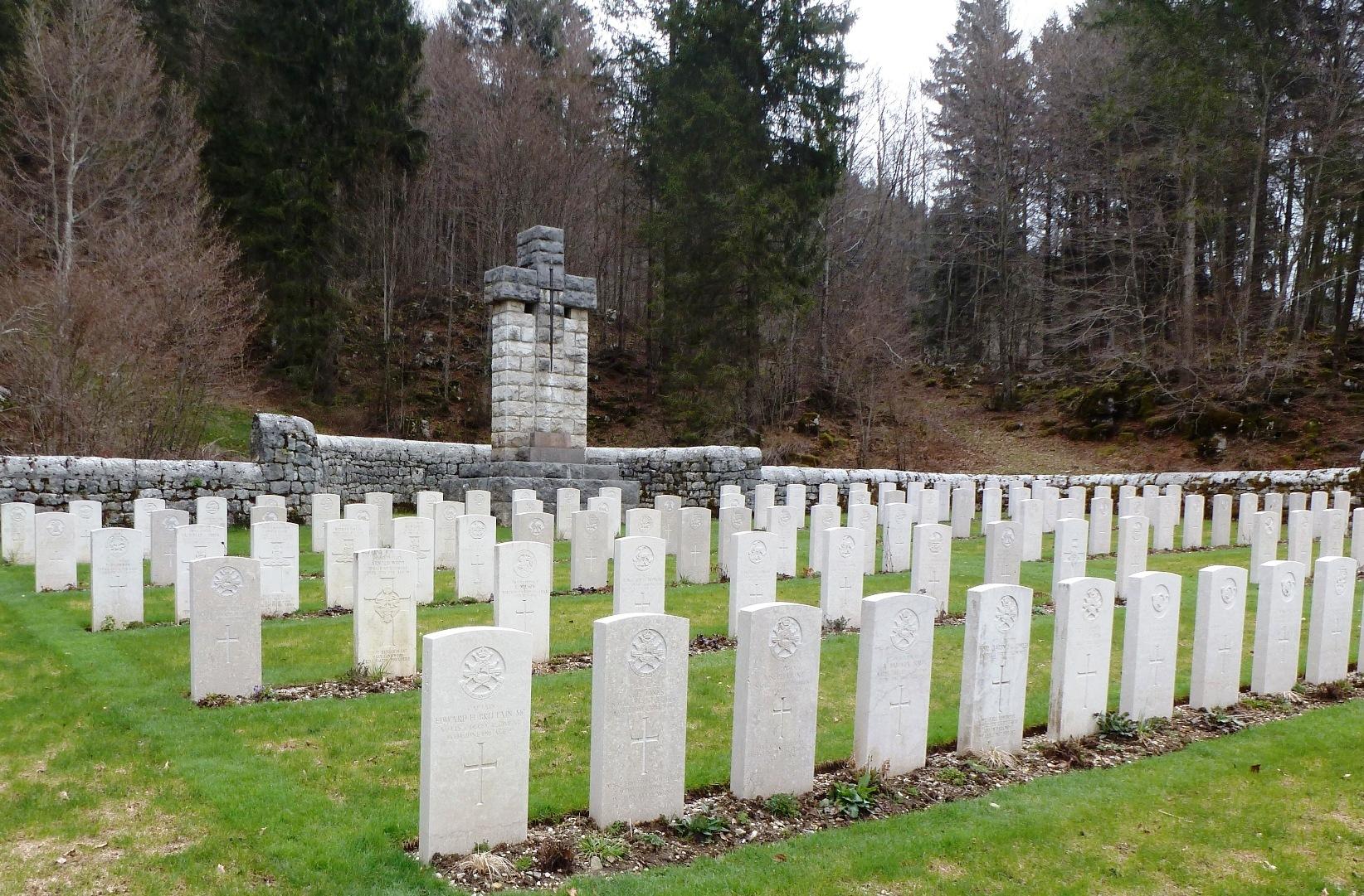 Where and how did Edward Brittain die? | Simon Jones Historian